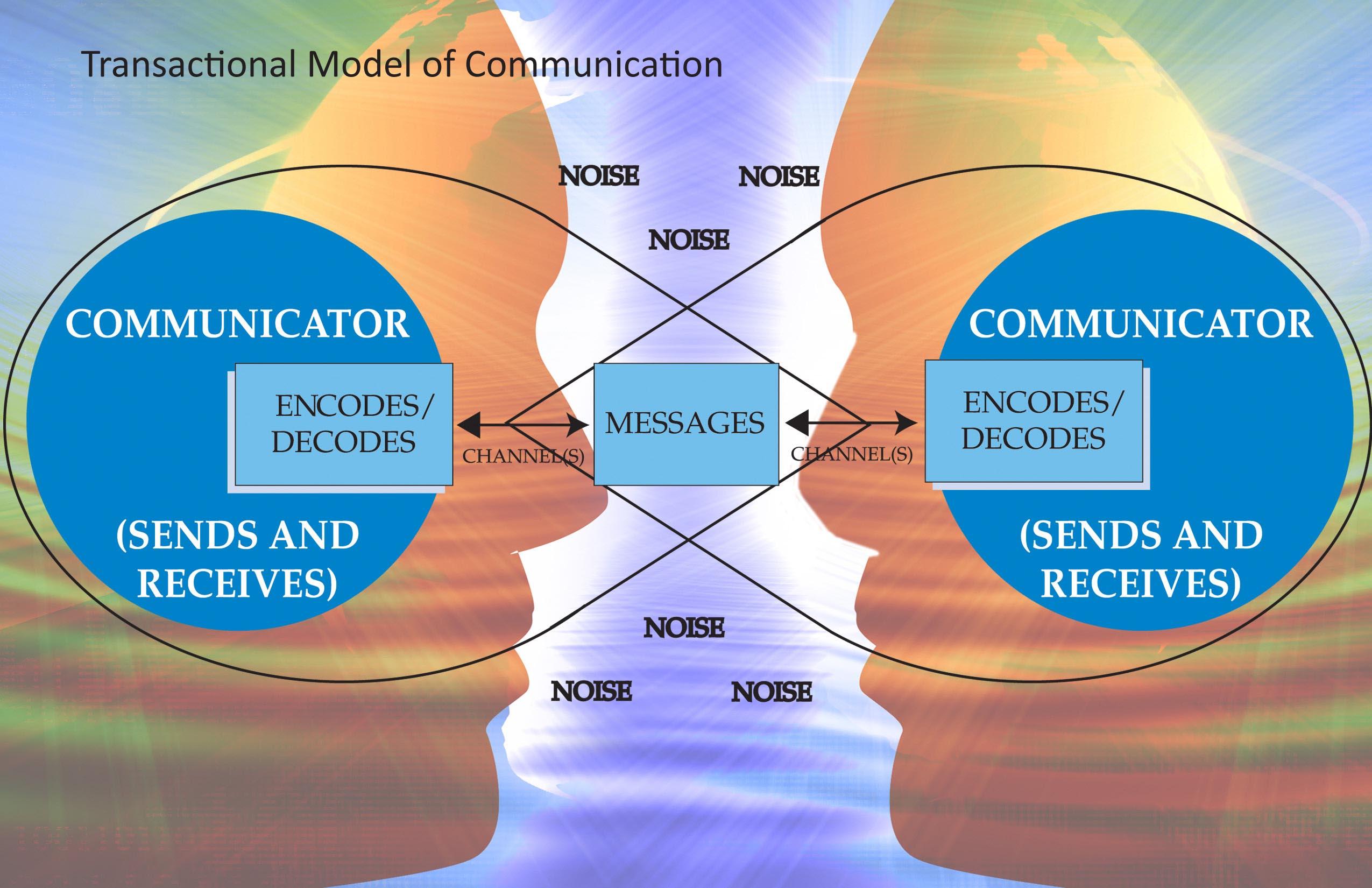 Transactional Communication Model
