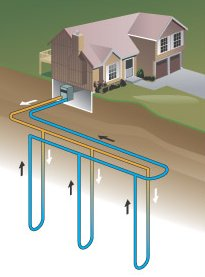 geothermal heating and cooling essay This article is well-researched and contains every aspect a balanced geothermal energy pros and cons list should contain note that the list is based on the two main ways we harness geothermal energy today: electricity generation with geothermal power plants and geothermal heating and cooling systems.