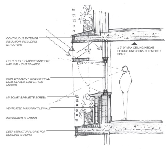 warm climate wall section sketch