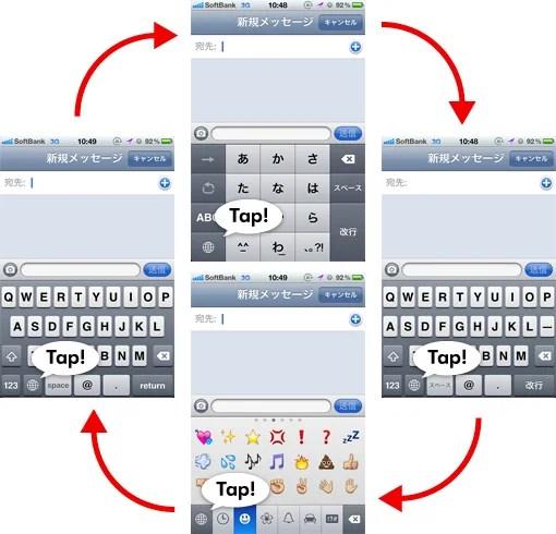 全角文字(ひらがな / カタカナ / 漢字)テンキー入力 / QWERTY配列ローマ字入力、絵文字、半角英数字の切り替え