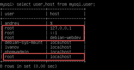 Mga pangunahing kaalaman sa pagbibigay ng MySQL gamit ang