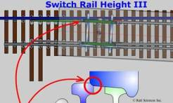 Figure 2: Point rail lower than stock rail.