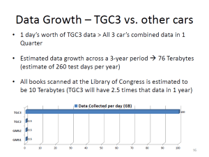 CSX Transportation's TGC3 generates a tremendous amount of data every day. (Courtesy of CSX Transportation)