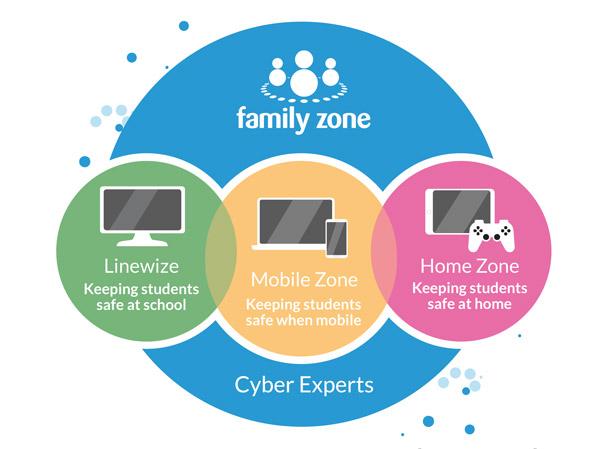 family-zone