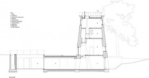 The-Round-Tower-12