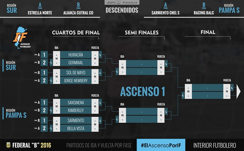 ascenso-1-federal-b