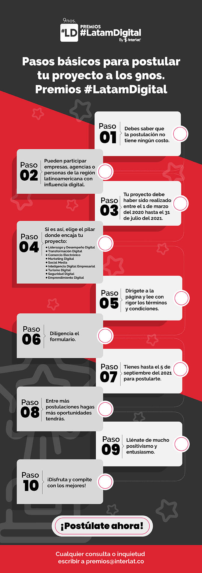 9nos. Premios #LatamDigital