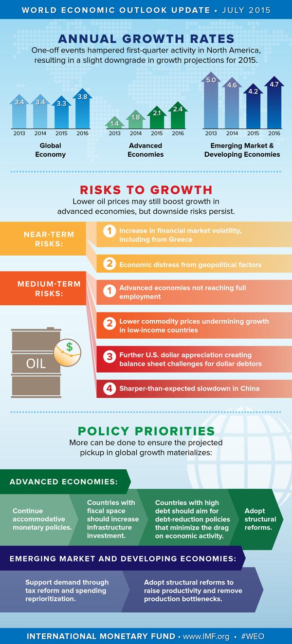 rallentamento-paesi-emergenti
