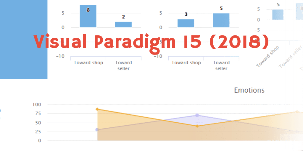 Visual Paradigm version 15 is available