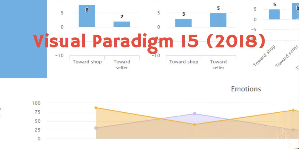 Visual Paradigm 15 beschikbaar