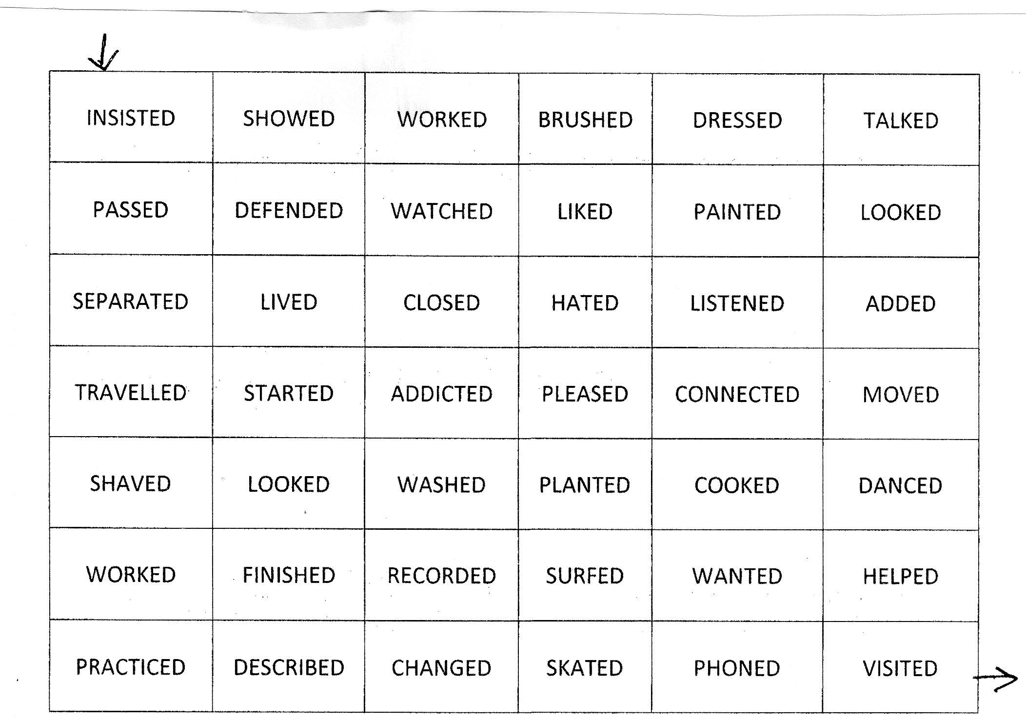 Past Tense Endings Pronunciation Worksheet