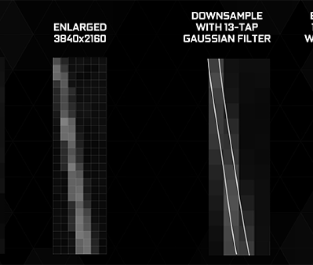 The Dsr Process Significantly Improves Image Quality And With The Addition Of The  Tap Gaussian Filter Aliasing Artifacts Experienced With Traditional
