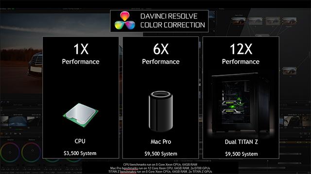 GeForce GTX TITAN Z - Davinci Resolve, 12x faster with GeForce GTX TITAN Z.
