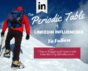 Connecting with International Business Leaders is Elementary: Start with the Periodic Table of LinkedIn Influencers.
