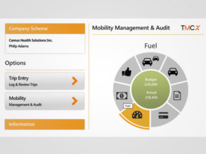 Pan-European solution to help fleets shift to business ...