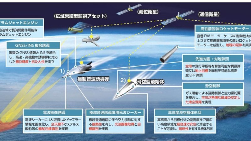Japan hypersonic weapons plans