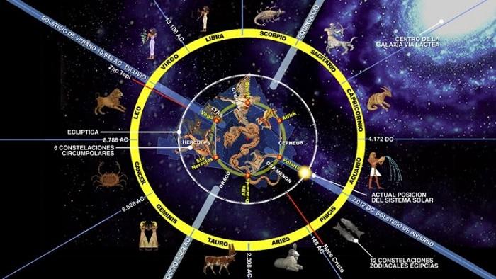 Horóscopo semanal del 23 al 29 de enero de 2017