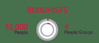 buddhists-02