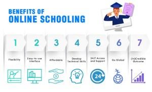 benefits-of-online-school