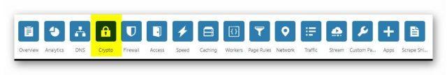 Устанавливаем бесплатный SSL сертификат | Интернет-профи