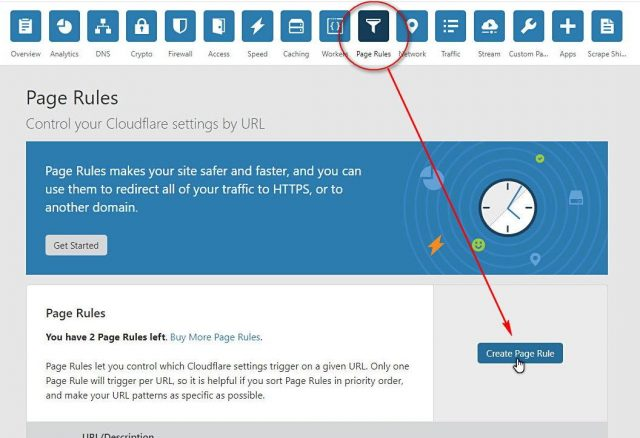 Создать правила страниц при переходе с HTTP на HTTPS | Интернет-профи
