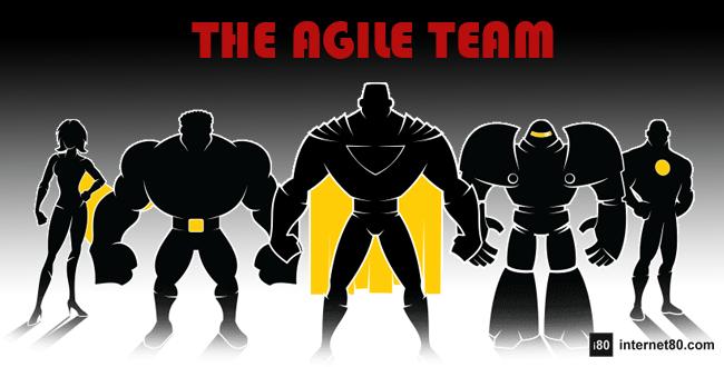 Agile Team