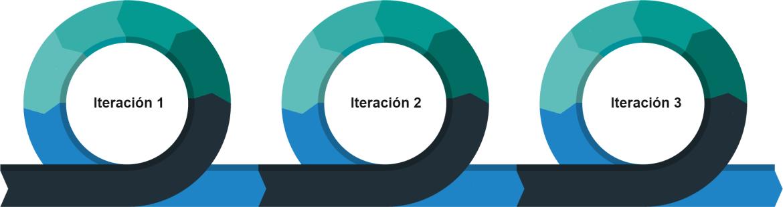 iteracion01