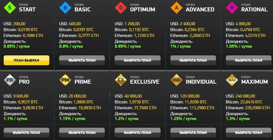 Инвестиционная программа Crypto Max