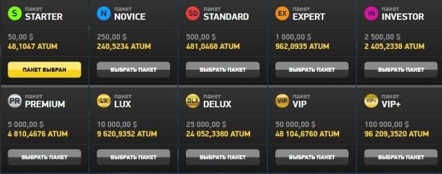 Инвестиционная программа Crypto Mix