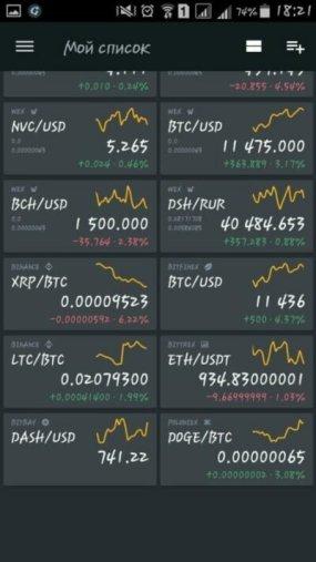 Tabtrader список валютных пар (плитка)
