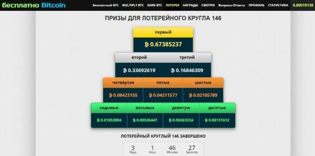 Призовой фонд Freebitcoin лотереи
