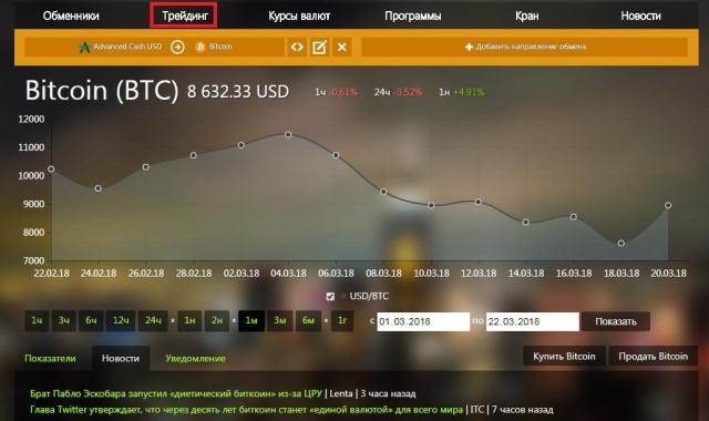 график движения цены монеты