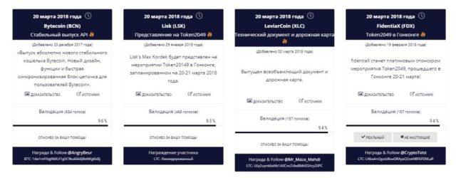 Coinmarketcal календарь криптовалютных событий