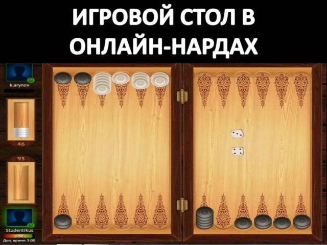 Игровой стол в онлайн-нардах