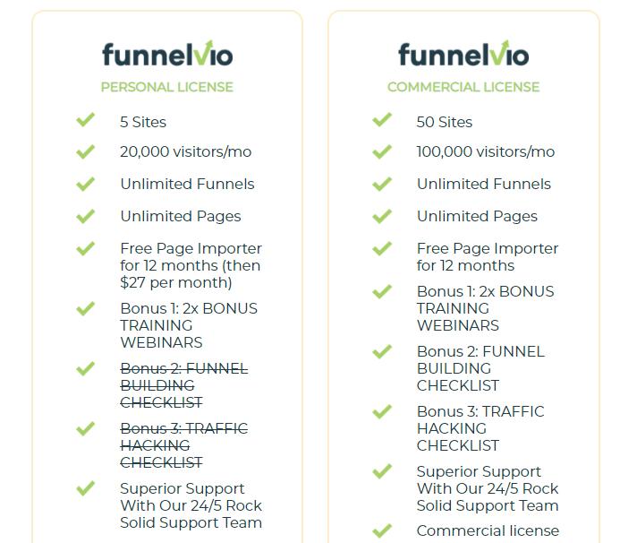 funnelvio reviews