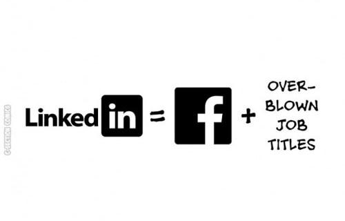 La fórmula matemática de las redes sociales