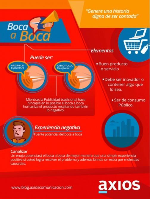 boca-a-boca-infografia
