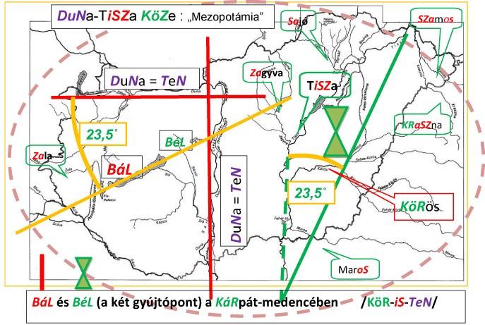 KöR-öSZ-TéNy tudat, a beavatás eszközrendszere: a MáGikus jelképek
