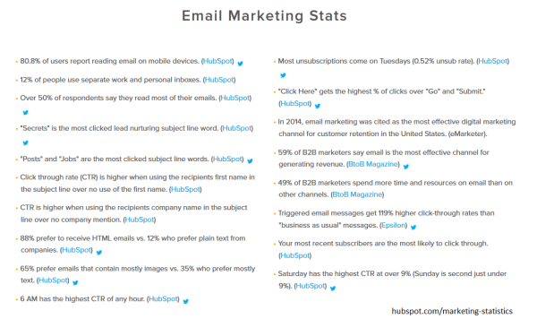 Email Marketing Stats Hubspot