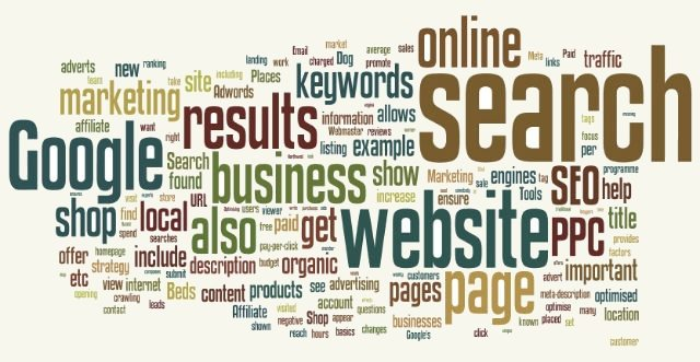 seo and ppc - Learn Internet Marketing