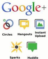 googleplus-for-network-marketers