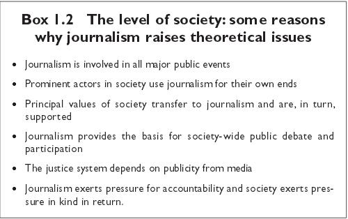La teoría del periodismo