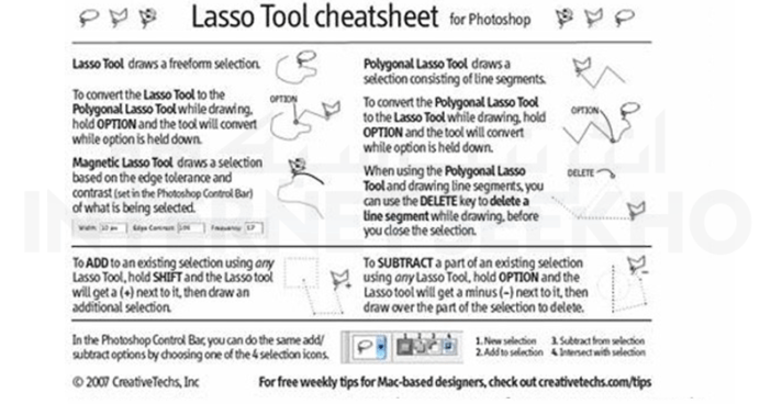 Photoshop Lasso Tool CheatSheet