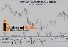 RSI RELATIVE STRENGTH INDEX(RSI)KYA HAI?