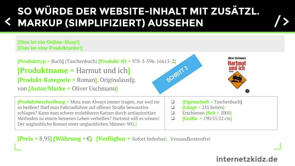 Entity Optimierung Text mit Markup