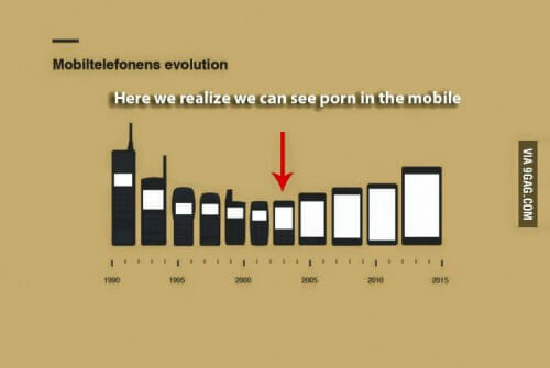 Smartphone Evolution: Here we realized we can see porn in the mobile