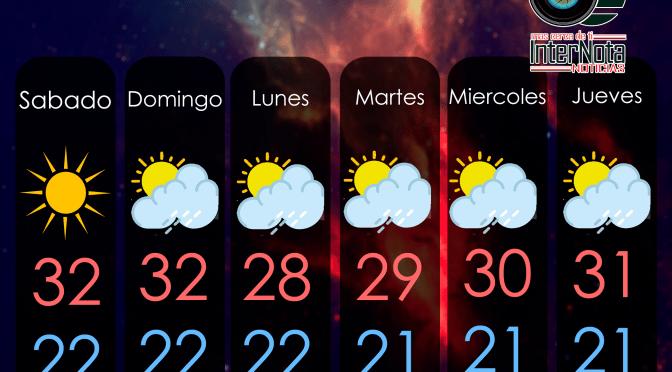 clima22062018