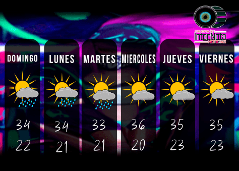 clima25052019.png