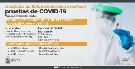 PRUEBAS DEL VIRUS SIN COSTO CON LABORATORIOS PRIVADOS.