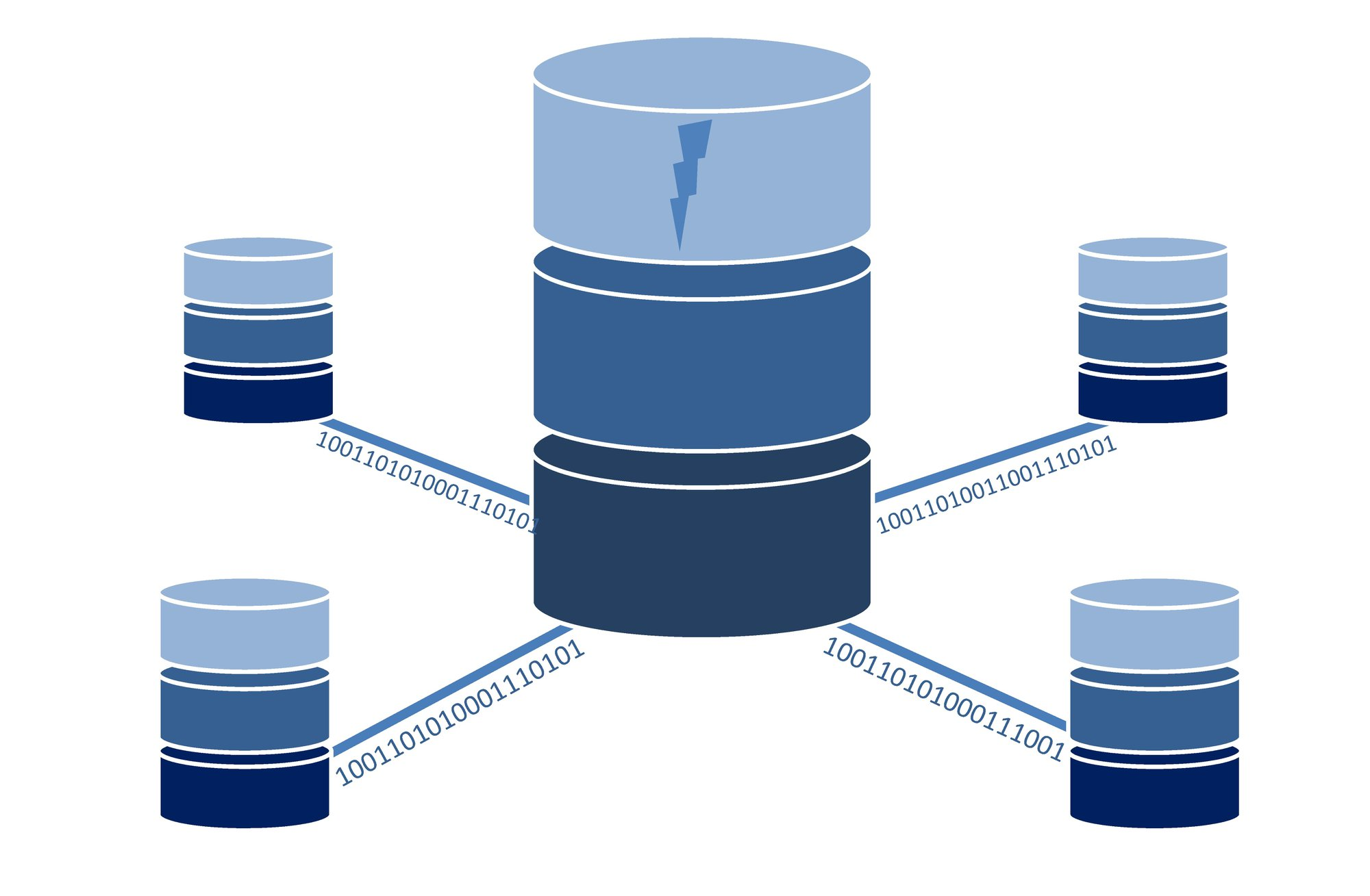 How to Utilize AWS for Disaster Recovery (DR)